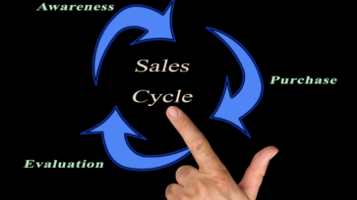 What Does the Sales Cycle Have to Do With the Cost Per Customer Acquisition?